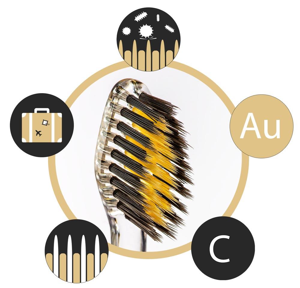 Nano-b антибактериална четкa за зъби Злато и Бамбуков Въглен