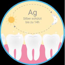 Novacare паста за зъби със сребърни частици - действие